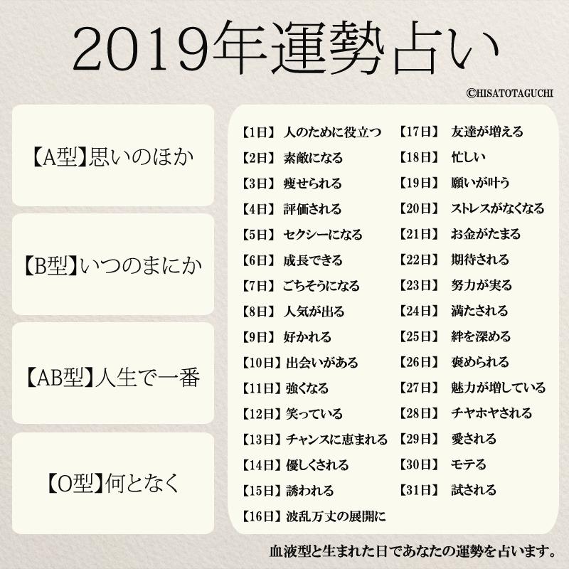 2019運勢占い